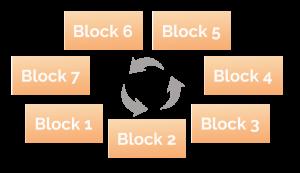 Block_System